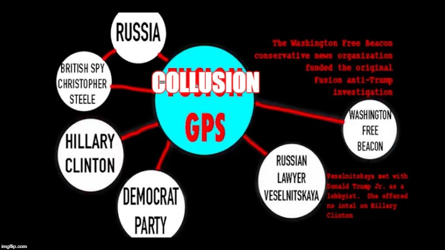 COLLUSION GPS | COLLUSION | image tagged in russian collusion | made w/ Imgflip meme maker