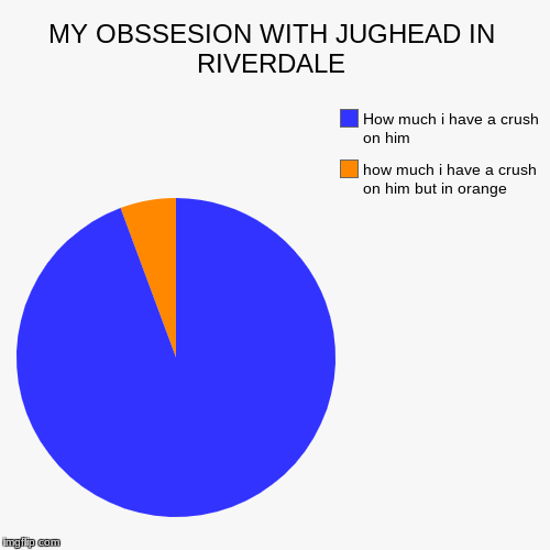 MY OBSSESION WITH JUGHEAD IN RIVERDALE | how much i have a crush  on him but in orange, How much i have a crush on him | image tagged in funny,pie charts | made w/ Imgflip chart maker