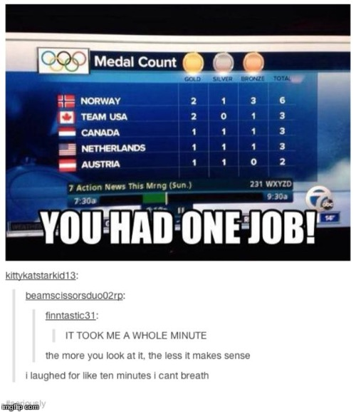 image tagged in winter olypics,you had one job | made w/ Imgflip meme maker