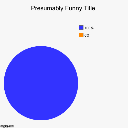 0%, 100% | image tagged in funny,pie charts | made w/ Imgflip chart maker