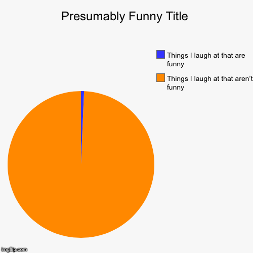 Things I laugh at that aren't funny, Things I laugh at that are funny | image tagged in funny,pie charts | made w/ Imgflip pie chart maker