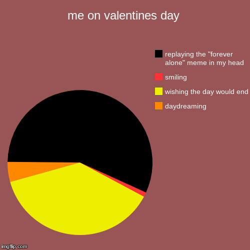 "me on valentines day | daydreaming, wishing the day would end, smiling, replaying the ""forever alone"" meme in my head 