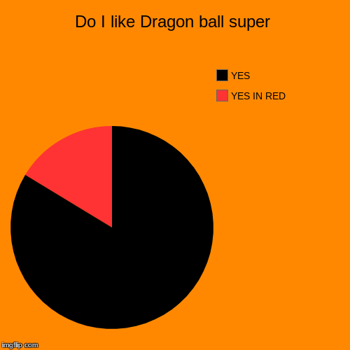 Do I like Dragon ball super | YES IN RED, YES | image tagged in funny,pie charts | made w/ Imgflip pie chart maker
