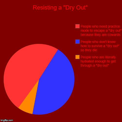 "Geometry Dash in a Nutshell 4: Just Survive The ""Dry Out"" 
