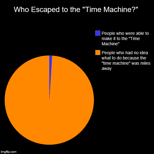 "Geometry Dash in a Nutshell 8: Blast to the ""Time Machine"" 