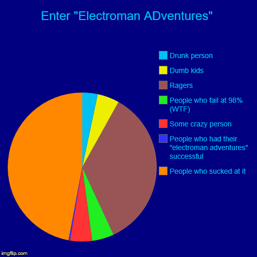"Geometry Dash in a Nutshell 13: It's All On Our ""Electroman Adventures"" 