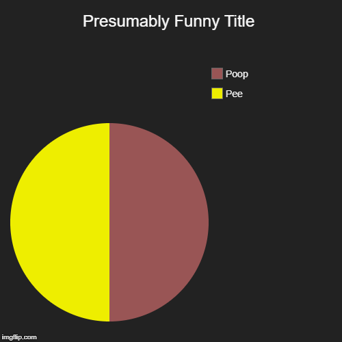Pee, Poop | image tagged in funny,pie charts | made w/ Imgflip pie chart maker