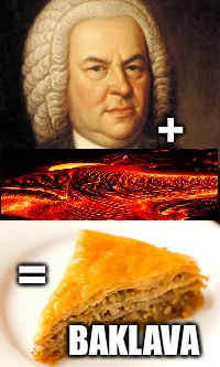 + = BAKLAVA | made w/ Imgflip meme maker