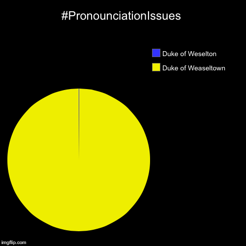 Pronunciation Issues Event by PolaBear 2/20 to 2/25 | #PronounciationIssues | Duke of Weaseltown, Duke of Weselton | image tagged in funny,pie charts,pronunciation,spelling error,frozen | made w/ Imgflip pie chart maker