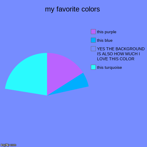 my favorite colors | this turquoise , YES THE BACKGROUND IS ALSO HOW MUCH I LOVE THIS COLOR, this blue, this purple | image tagged in funny,pie charts | made w/ Imgflip pie chart maker