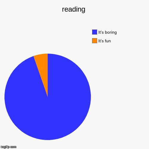 Reading Imgflip