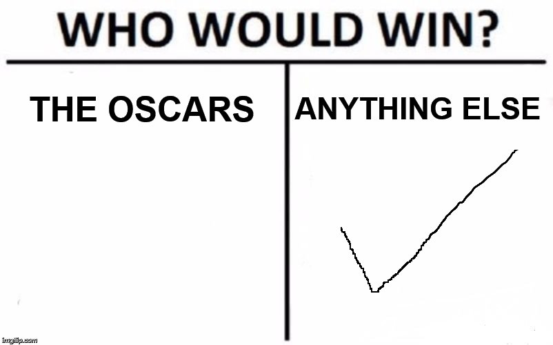 Who Would Win? Meme | THE OSCARS ANYTHING ELSE | image tagged in memes,who would win | made w/ Imgflip meme maker