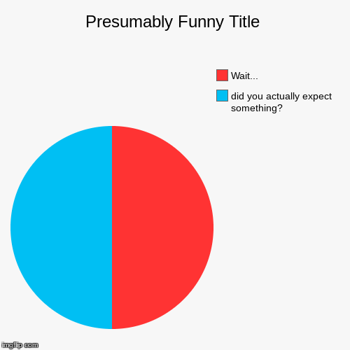 did you actually expect something?, Wait... | image tagged in funny,pie charts | made w/ Imgflip pie chart maker