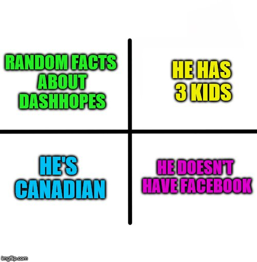 oh, the info available on the internet | RANDOM FACTS ABOUT DASHHOPES HE HAS 3 KIDS HE'S CANADIAN HE DOESN'T HAVE FACEBOOK | image tagged in memes,blank starter pack | made w/ Imgflip meme maker