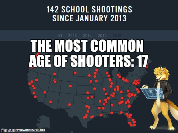 THE MOST COMMON AGE OF SHOOTERS: 17 | made w/ Imgflip meme maker