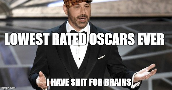 LOWEST RATED OSCARS EVER I HAVE SHIT FOR BRAINS | image tagged in jimmy,scumbag | made w/ Imgflip meme maker
