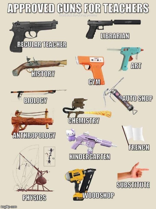 How true are some of these? | . | image tagged in school shooting,guns,gun control,political meme | made w/ Imgflip meme maker
