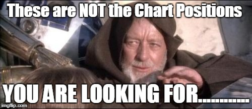 These Arent The Droids You Were Looking For Meme | These are NOT the Chart Positions YOU ARE LOOKING FOR............ | image tagged in memes,these arent the droids you were looking for | made w/ Imgflip meme maker