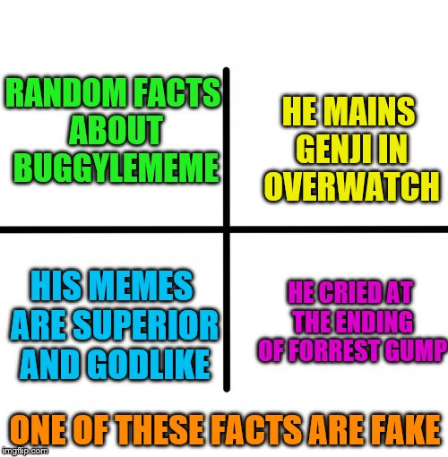 oh, the info available on the internet | RANDOM FACTS ABOUT BUGGYLEMEME HIS MEMES ARE SUPERIOR AND GODLIKE HE MAINS GENJI IN OVERWATCH HE CRIED AT THE ENDING OF FORREST GUMP ONE OF  | image tagged in memes,blank starter pack | made w/ Imgflip meme maker