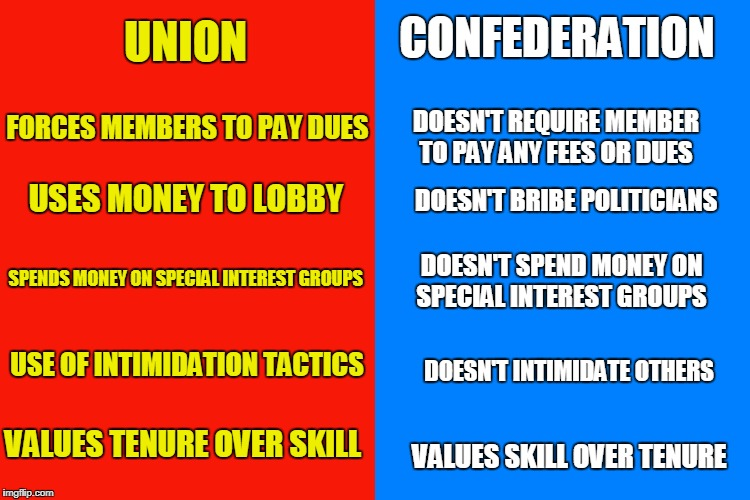CONFEDERATION UNION FORCES MEMBERS TO PAY DUES USES MONEY TO LOBBY SPENDS MONEY ON SPECIAL INTEREST GROUPS USE OF INTIMIDATION TACTICS VALUE | image tagged in vs | made w/ Imgflip meme maker