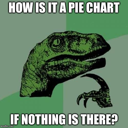 Philosoraptor Meme | HOW IS IT A PIE CHART IF NOTHING IS THERE? | image tagged in memes,philosoraptor | made w/ Imgflip meme maker