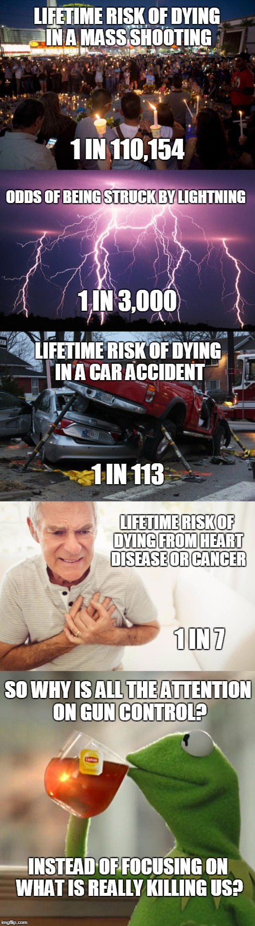 Math Doesn't Lie, But That's None of My Business. | LIFETIME RISK OF DYING IN A MASS SHOOTING 1 IN 110,154 ODDS OF BEING STRUCK BY LIGHTNING 1 IN 3,000 LIFETIME RISK OF DYING IN A CAR ACCIDENT | image tagged in gun control,statistics,fake news,fake outrage | made w/ Imgflip meme maker