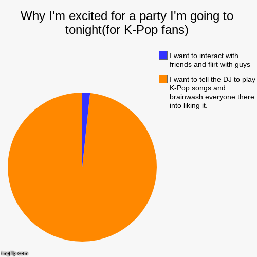 Why I'm excited for a party I'm going to tonight(for K-Pop fans) | I want to tell the DJ to play K-Pop songs and brainwash everyone there in | image tagged in funny,pie charts | made w/ Imgflip pie chart maker