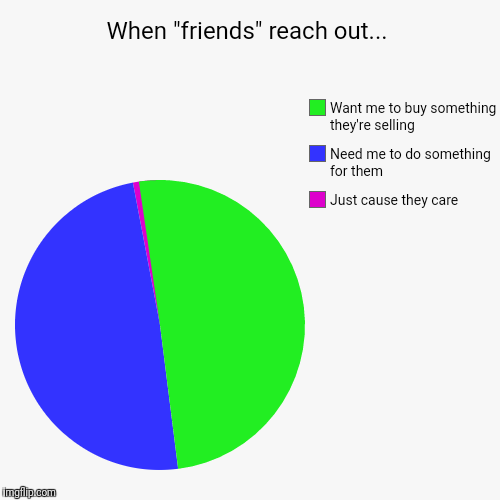 "When ""friends"" reach out... 