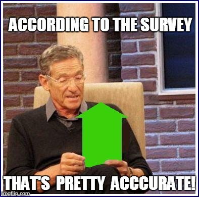ACCORDING TO THE SURVEY THAT'S  PRETTY  ACCCURATE! | made w/ Imgflip meme maker