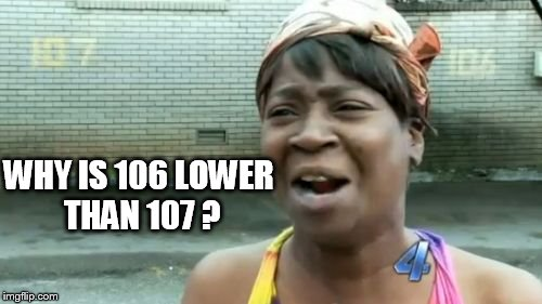 Aint Nobody Got Time For That Meme | WHY IS 106 LOWER THAN 107 ? | image tagged in memes,aint nobody got time for that | made w/ Imgflip meme maker
