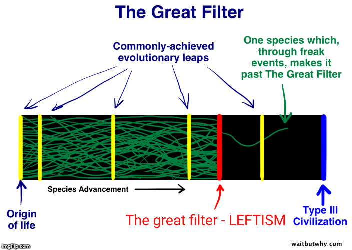Leftism is The Great Filter | image tagged in leftism,greatfilter,great,filter | made w/ Imgflip meme maker