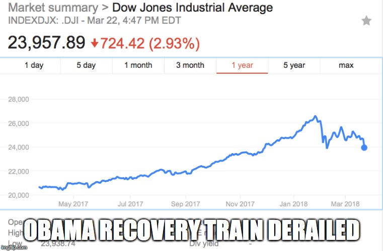 FAIL | OBAMA RECOVERY TRAIN DERAILED | image tagged in donald trump | made w/ Imgflip meme maker