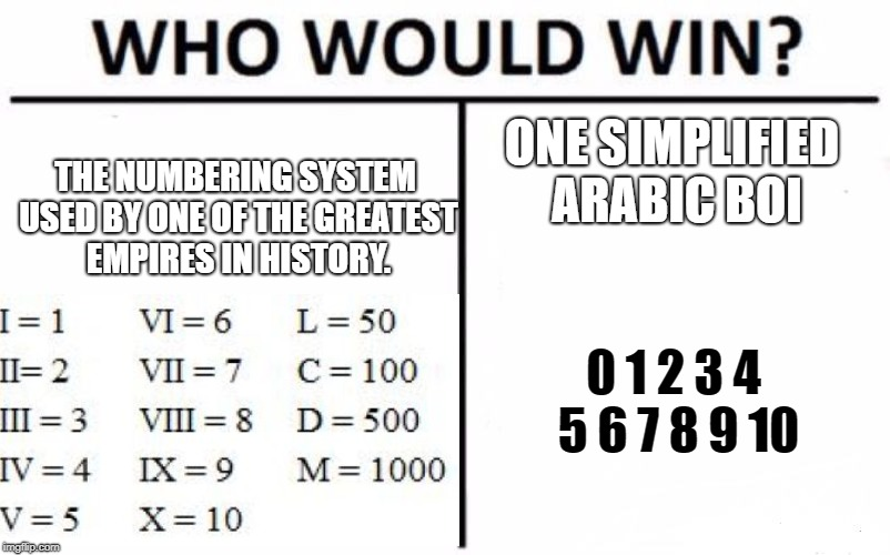 Who Would Win? Meme | THE NUMBERING SYSTEM USED BY ONE OF THE GREATEST EMPIRES IN HISTORY. ONE SIMPLIFIED ARABIC BOI 0 1 2 3 4 5 6 7 8 9 10 | image tagged in memes,who would win | made w/ Imgflip meme maker