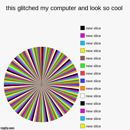 this glitched my computer and look so cool | | image tagged in funny,pie charts,first world problems,the most interesting man in the world,x x everywhere | made w/ Imgflip pie chart maker