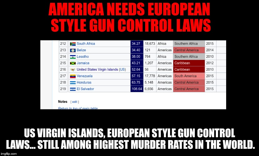Gun Laws In The Us Virgin Islands
