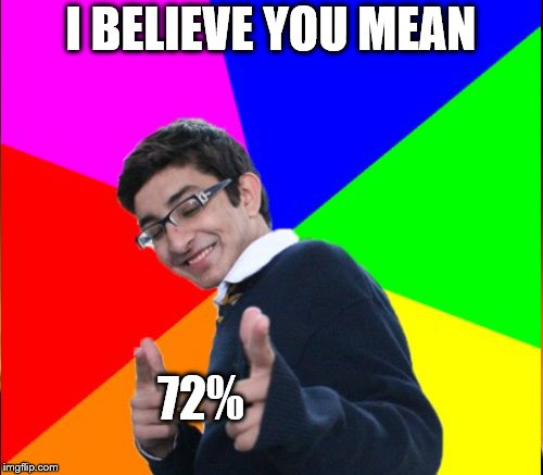 I BELIEVE YOU MEAN 72% | made w/ Imgflip meme maker