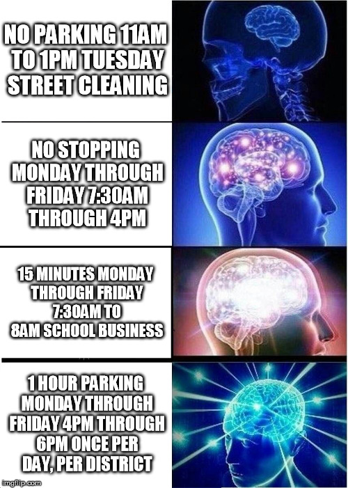 Expanding Brain Meme | NO PARKING 11AM TO 1PM TUESDAY STREET CLEANING NO STOPPING MONDAY THROUGH FRIDAY 7:30AM THROUGH 4PM 15 MINUTES MONDAY THROUGH FRIDAY 7:30AM  | image tagged in memes,expanding brain | made w/ Imgflip meme maker
