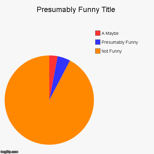 Presumably Funny Title | Not Funny, Presumably Funny, A Maybe | image tagged in funny,pie charts | made w/ Imgflip pie chart maker