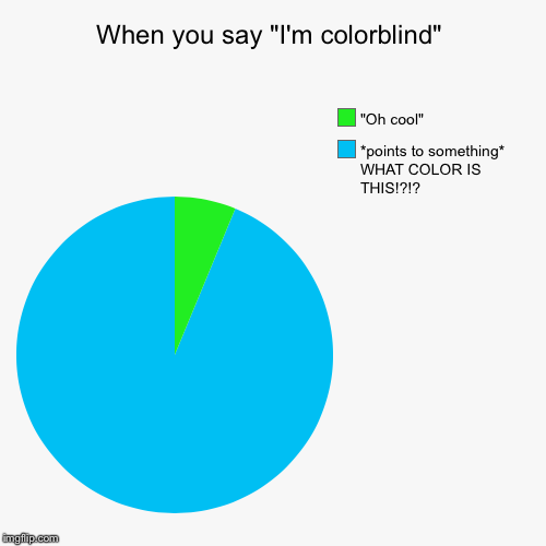 "When you say ""I'm colorblind"" 