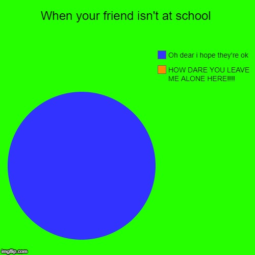 LOL | image tagged in pie charts | made w/ Imgflip meme maker
