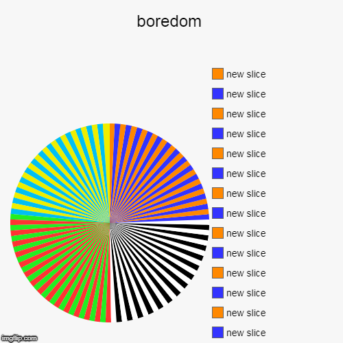 boredom | | image tagged in funny,pie charts | made w/ Imgflip pie chart maker