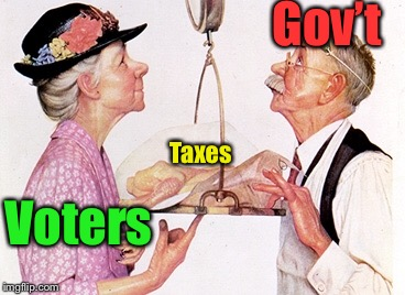 How taxes work | Gov't Voters Taxes | image tagged in memes,norman rockwell,scales justice,taxes,government,voters | made w/ Imgflip meme maker