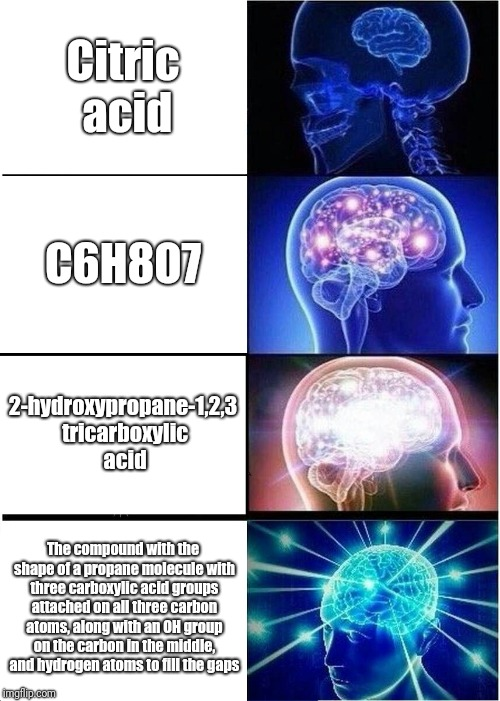 Expanding Brain Meme | Citric acid C6H8O7 2-hydroxypropane-1,2,3 tricarboxylic acid The compound with the shape of a propane molecule with three carboxylic acid gr | image tagged in memes,expanding brain | made w/ Imgflip meme maker