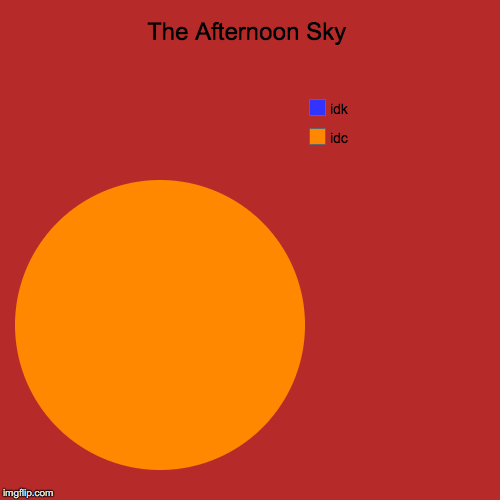 The Afternoon Sky | idc, idk | image tagged in funny,pie charts | made w/ Imgflip pie chart maker
