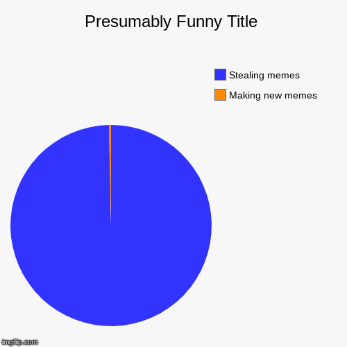 Making new memes, Stealing memes | image tagged in funny,pie charts | made w/ Imgflip pie chart maker