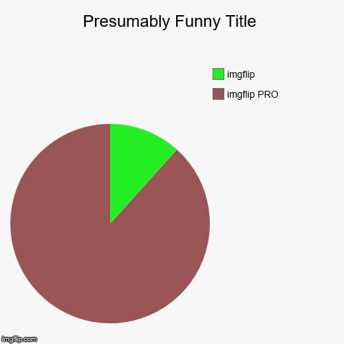 imgflip PRO, imgflip | image tagged in funny,pie charts | made w/ Imgflip pie chart maker