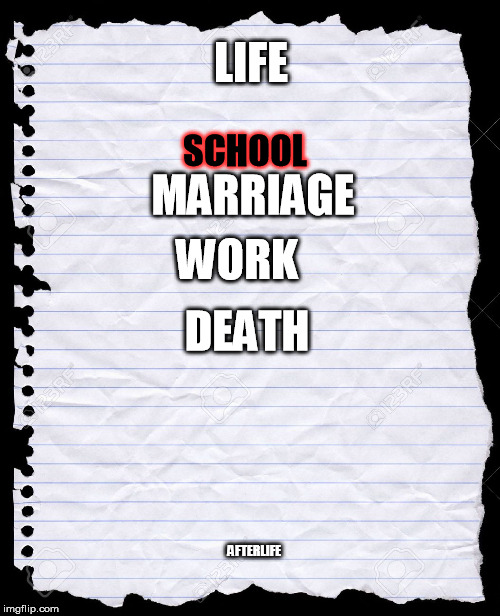 blank paper | LIFE SCHOOL MARRIAGE WORK DEATH AFTERLIFE | image tagged in blank paper | made w/ Imgflip meme maker