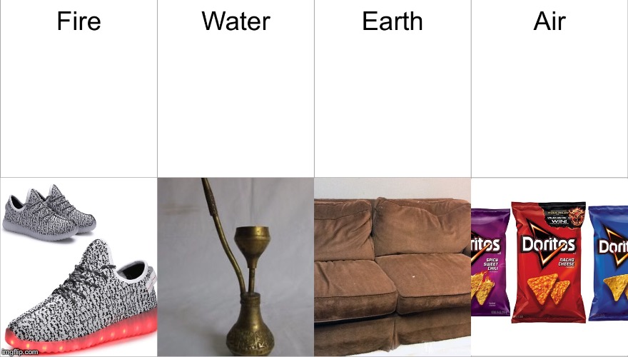 A couch potato's guide to the elements | image tagged in elements,smoke weed everyday | made w/ Imgflip meme maker