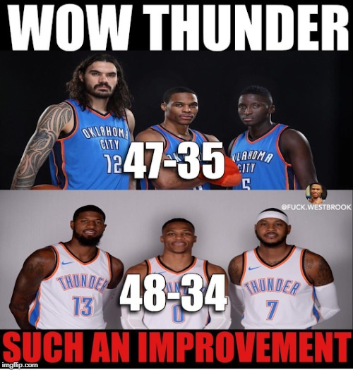 image tagged in oklahoma city,russel westbrook,paul george,carmelo anthony,steven adams,victor oladipo | made w/ Imgflip meme maker
