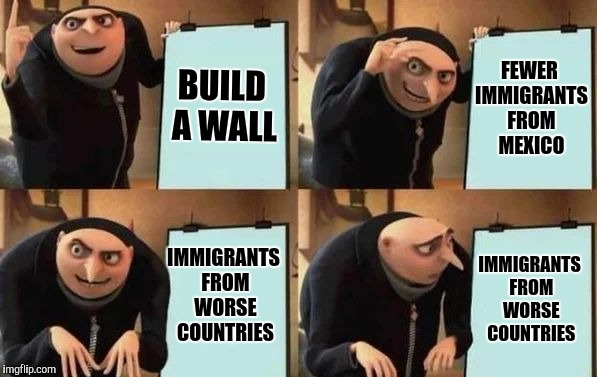 Immigration plan | BUILD A WALL FEWER IMMIGRANTS FROM MEXICO IMMIGRANTS FROM WORSE COUNTRIES IMMIGRANTS FROM WORSE COUNTRIES | image tagged in gru's plan | made w/ Imgflip meme maker